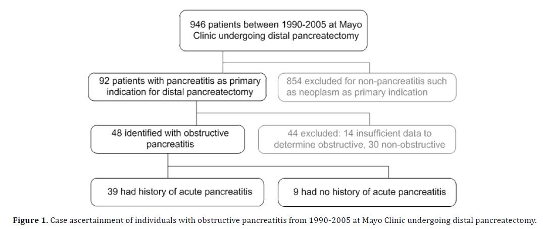 pancreas-obstructive-pancreatitis